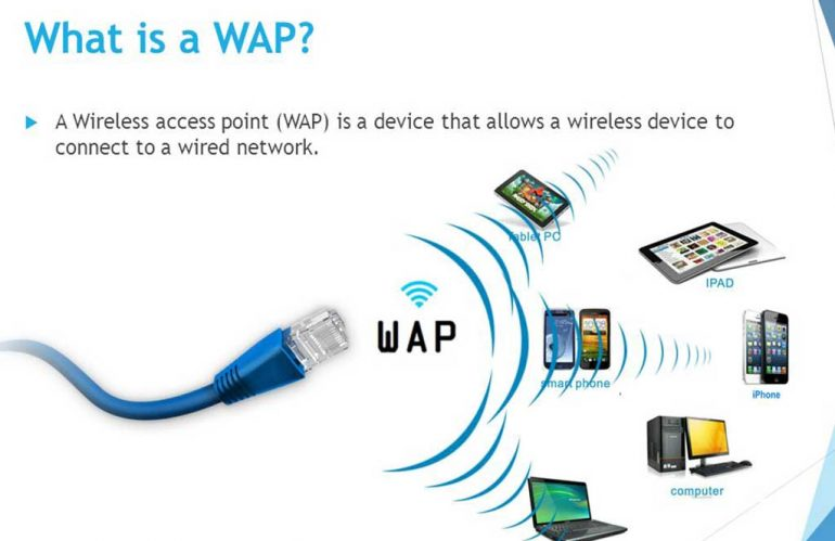 WAP: Wireless Application Protocol