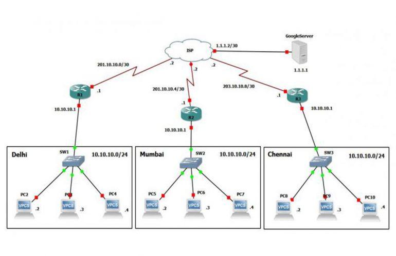 شبکه های LAN جزایر اطلاعاتی