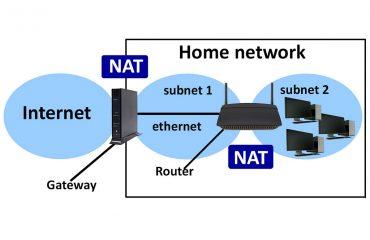 شبکه خانگی