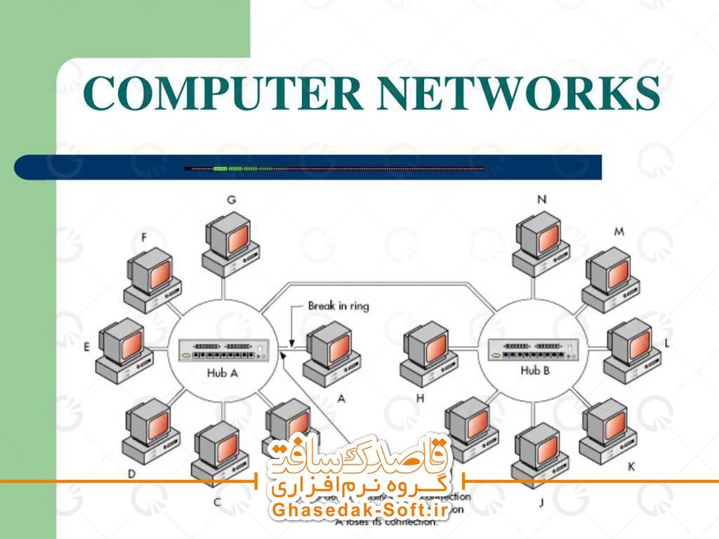 معرفی شبکه های کامپیوتری