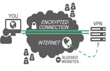 شبکه های خصوصی مجازی
